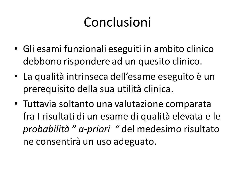 Conclusioni Gli esami funzionali eseguiti in ambito clinico debbono rispondere ad un quesito clinico. La qualità intrinseca dell'esame eseguito è un p
