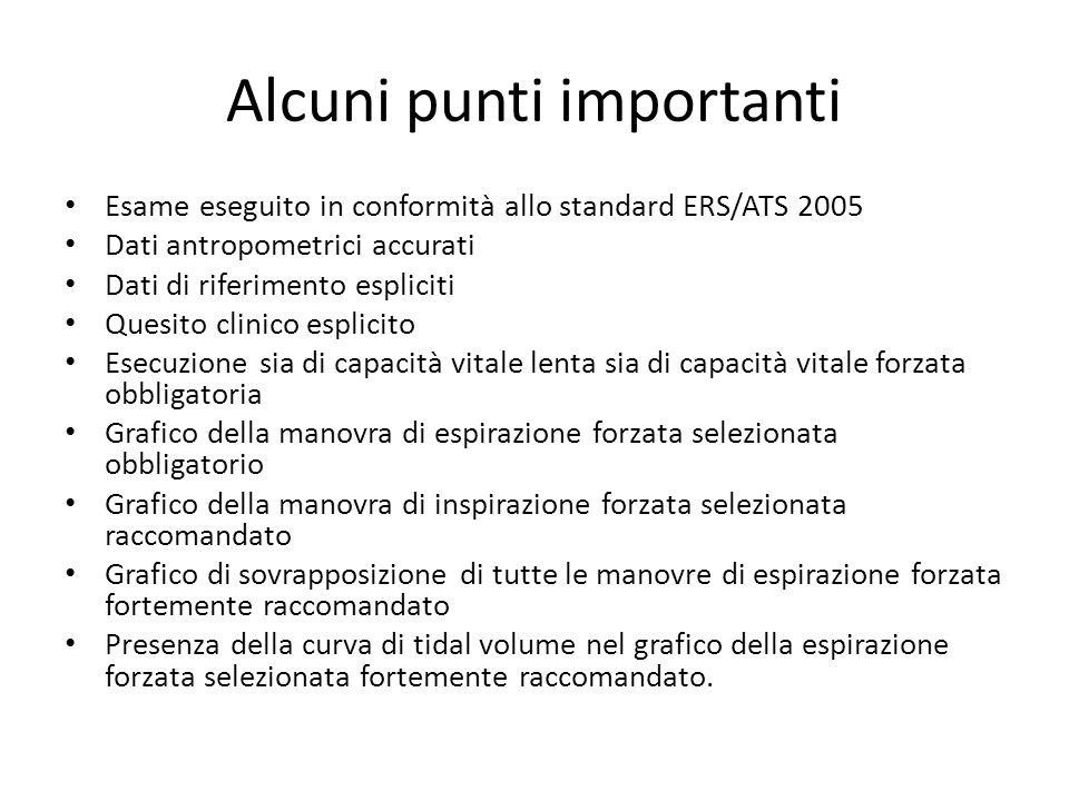 Alcuni punti importanti Esame eseguito in conformità allo standard ERS/ATS 2005 Dati antropometrici accurati Dati di riferimento espliciti Quesito cli