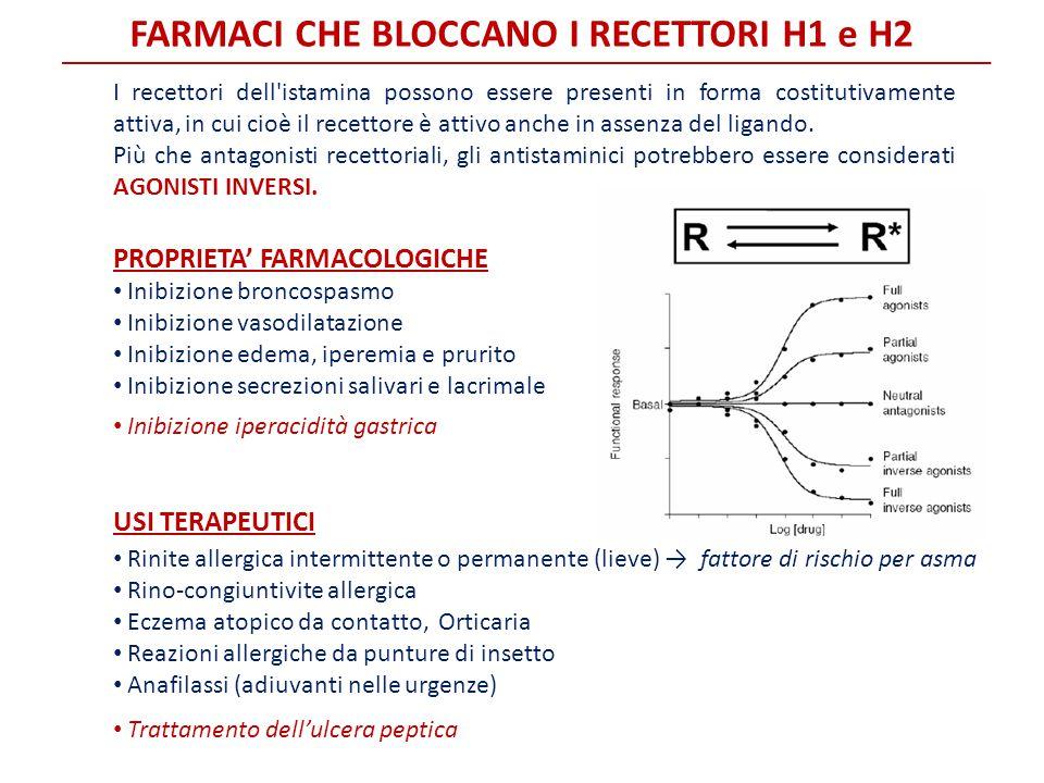 FARMACI CHE BLOCCANO I RECETTORI H1 e H2 I recettori dell'istamina possono essere presenti in forma costitutivamente attiva, in cui cioè il recettore