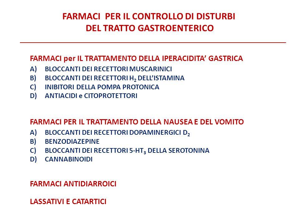 FARMACI PER IL CONTROLLO DI DISTURBI DEL TRATTO GASTROENTERICO FARMACI per IL TRATTAMENTO DELLA IPERACIDITA' GASTRICA A)BLOCCANTI DEI RECETTORI MUSCAR