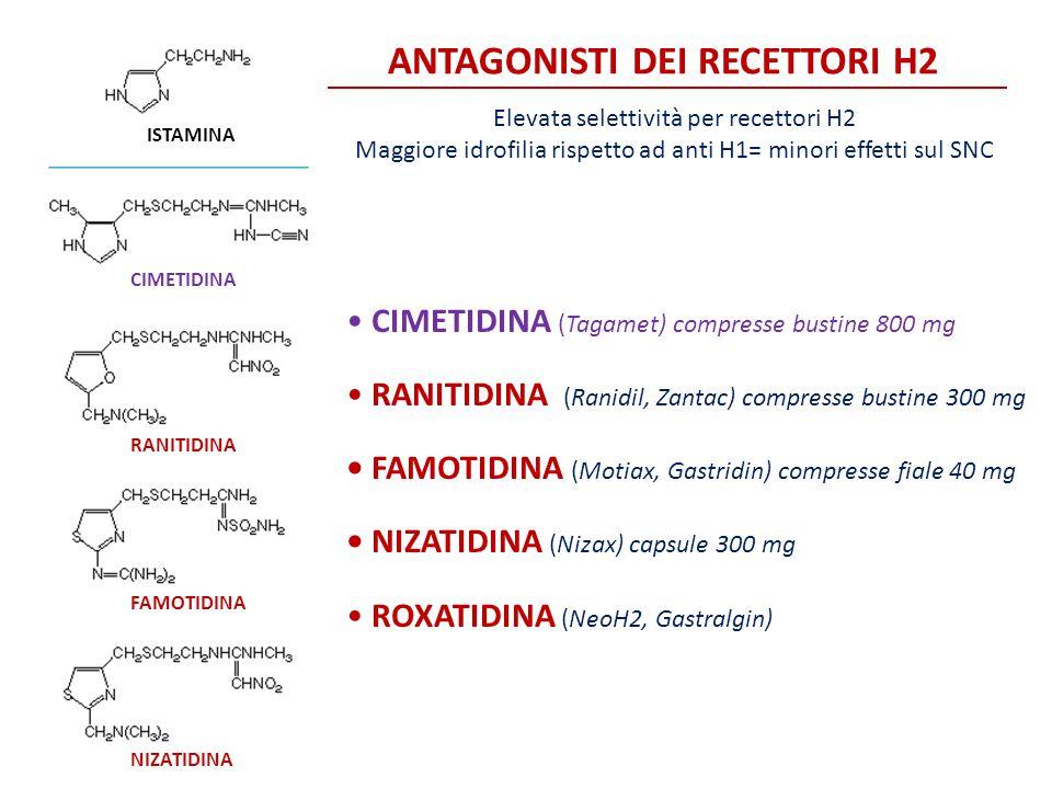 ANTAGONISTI DEI RECETTORI H2 CIMETIDINA (Tagamet) compresse bustine 800 mg RANITIDINA (Ranidil, Zantac) compresse bustine 300 mg FAMOTIDINA (Motiax, G