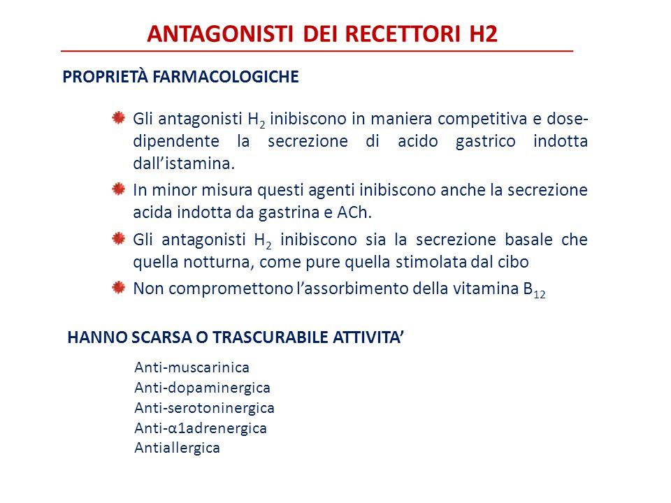 HANNO SCARSA O TRASCURABILE ATTIVITA' Anti-muscarinica Anti-dopaminergica Anti-serotoninergica Anti-α1adrenergica Antiallergica ANTAGONISTI DEI RECETT