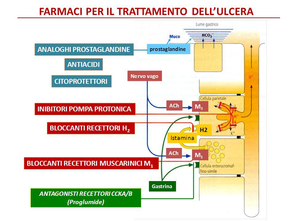 FARMACI PER IL TRATTAMENTO DELL'ULCERA