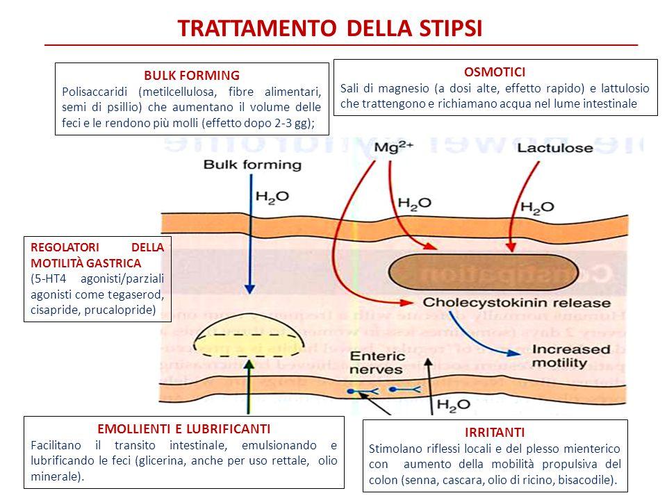 BULK FORMING Polisaccaridi (metilcellulosa, fibre alimentari, semi di psillio) che aumentano il volume delle feci e le rendono più molli (effetto dopo