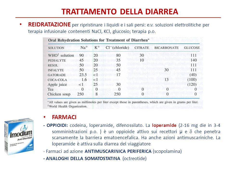 TRATTAMENTO DELLA DIARREA FARMACI - OPPIOIDI: codeina, loperamide, difenossilato. La loperamide (2-16 mg die in 3-4 somministrazioni p.o. ) è un oppio