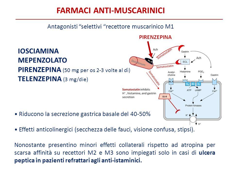 """FARMACI ANTI-MUSCARINICI IOSCIAMINA MEPENZOLATO PIRENZEPINA (50 mg per os 2-3 volte al dì) TELENZEPINA (3 mg/die) Antagonisti """"selettivi """"recettore mu"""