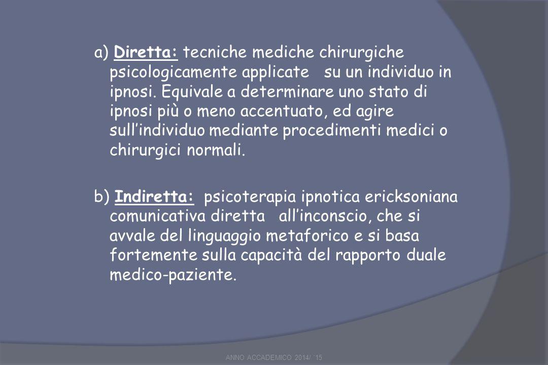 a) Diretta: tecniche mediche chirurgiche psicologicamente applicate su un individuo in ipnosi.