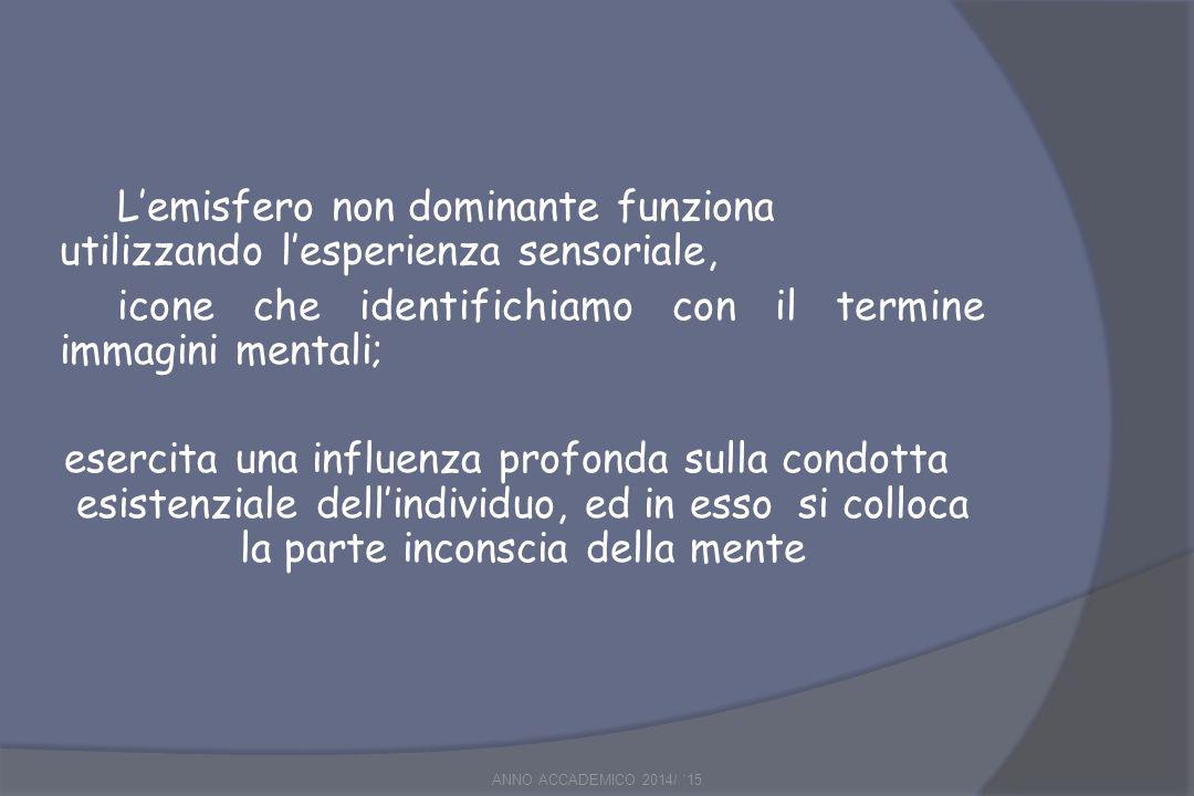 L'emisfero non dominante funziona utilizzando l'esperienza sensoriale, icone che identifichiamo con il termine immagini mentali; esercita una influenza profonda sulla condotta esistenziale dell'individuo, ed in esso si colloca la parte inconscia della mente ANNO ACCADEMICO 2014/ 15