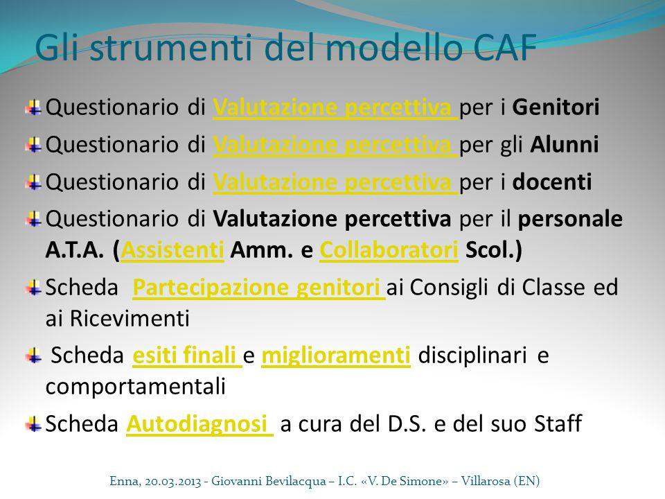 Gli strumenti del modello CAF Questionario di Valutazione percettiva per i GenitoriValutazione percettiva Questionario di Valutazione percettiva per g