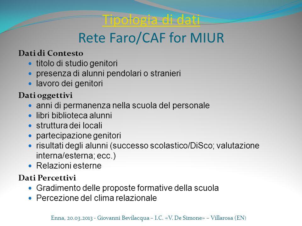 Tipologia di dati Tipologia di dati Rete Faro/CAF for MIUR Dati di Contesto titolo di studio genitori presenza di alunni pendolari o stranieri lavoro