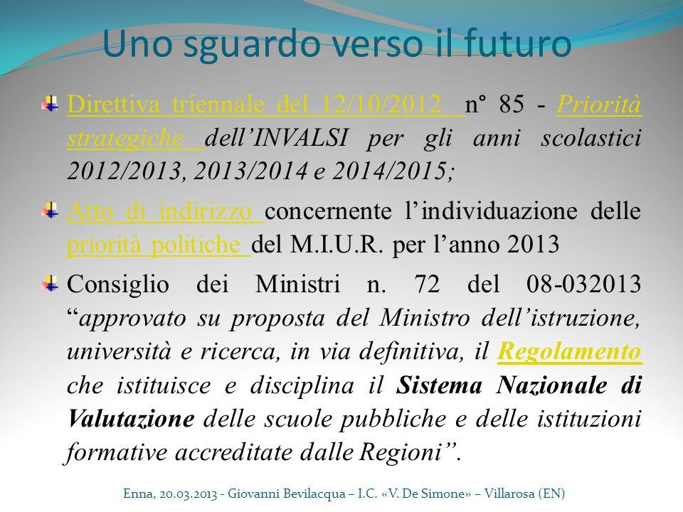 Uno sguardo verso il futuro Direttiva triennale del 12/10/2012 Direttiva triennale del 12/10/2012 n° 85 - Priorità strategiche dell'INVALSI per gli an