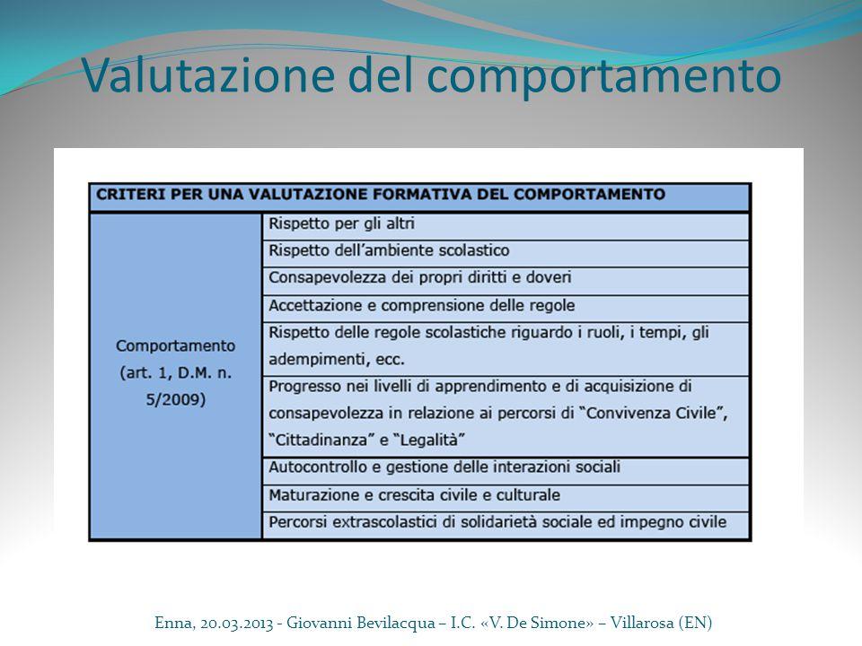 Valutazione del comportamento Enna, 20.03.2013 - Giovanni Bevilacqua – I.C. «V. De Simone» – Villarosa (EN)