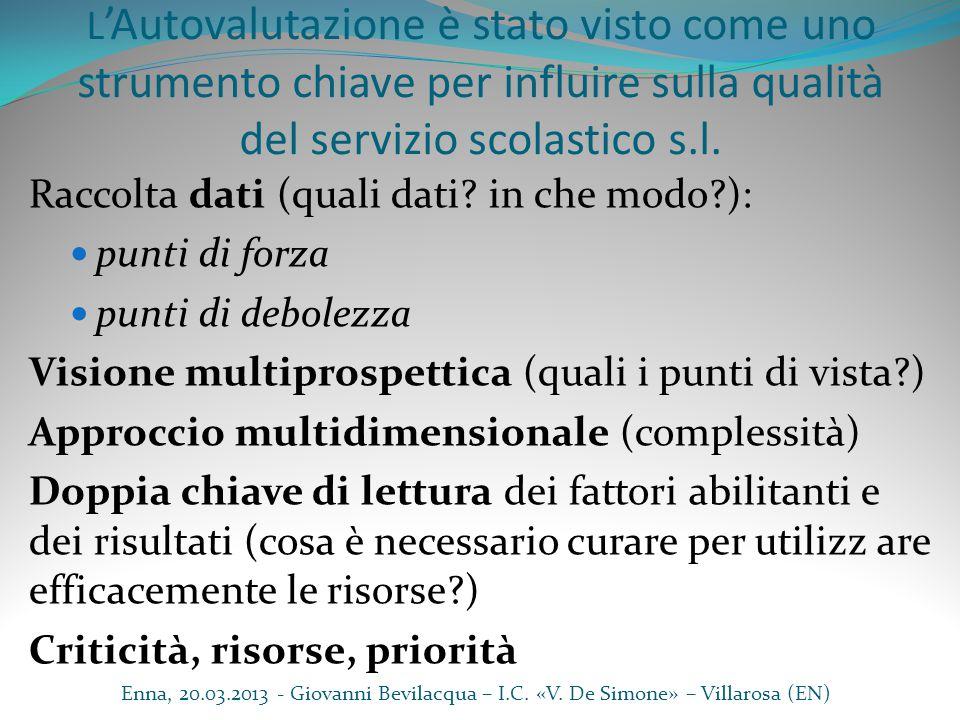 Valutazione del comportamento Enna, 20.03.2013 - Giovanni Bevilacqua – I.C.