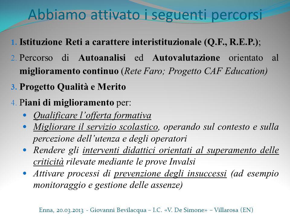 Abbiamo attivato i seguenti percorsi 1. Istituzione Reti a carattere interistituzionale (Q.F., R.E.P.); 2. Percorso di Autoanalisi ed Autovalutazione