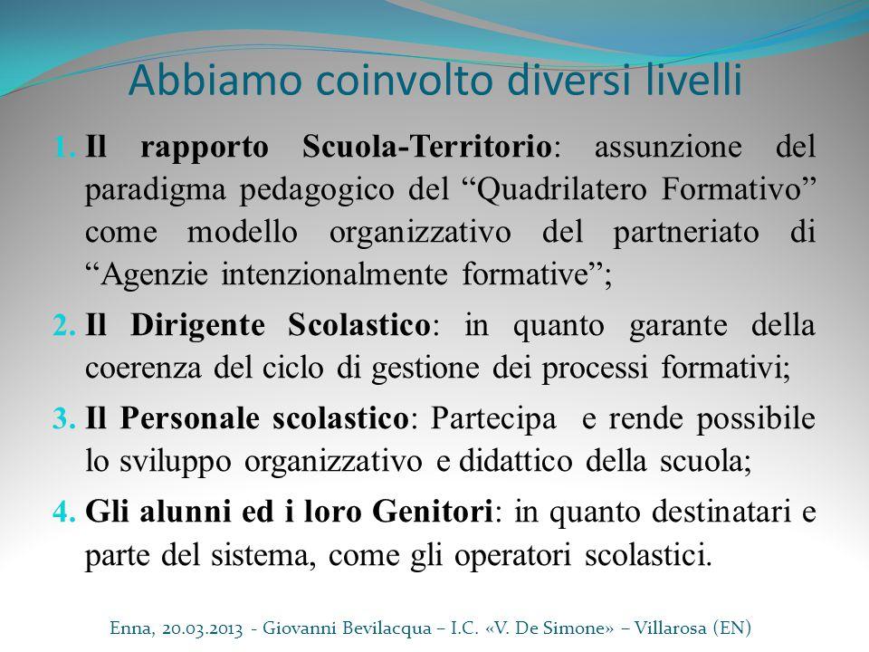 """Abbiamo coinvolto diversi livelli 1. Il rapporto Scuola-Territorio: assunzione del paradigma pedagogico del """"Quadrilatero Formativo"""" come modello orga"""