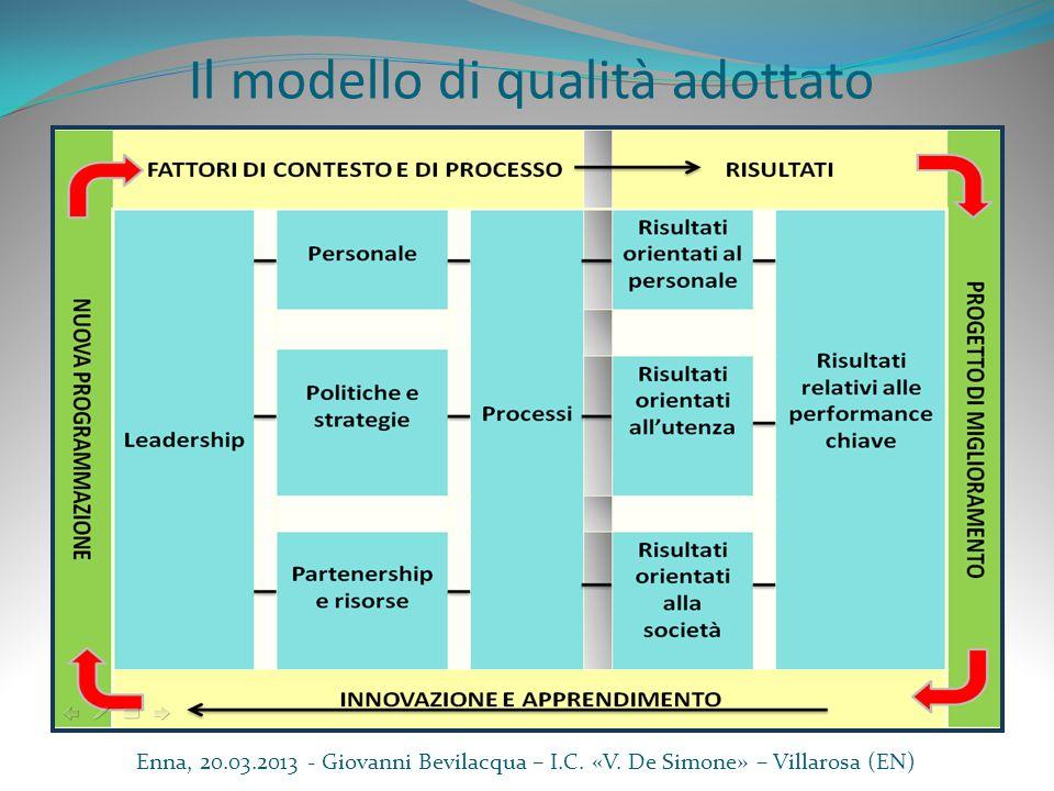 Il modello di qualità adottato Enna, 20.03.2013 - Giovanni Bevilacqua – I.C. «V. De Simone» – Villarosa (EN)