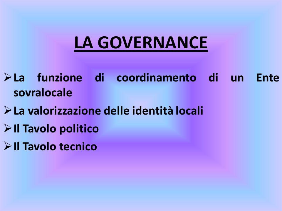 LA GOVERNANCE  La funzione di coordinamento di un Ente sovralocale  La valorizzazione delle identità locali  Il Tavolo politico  Il Tavolo tecnico