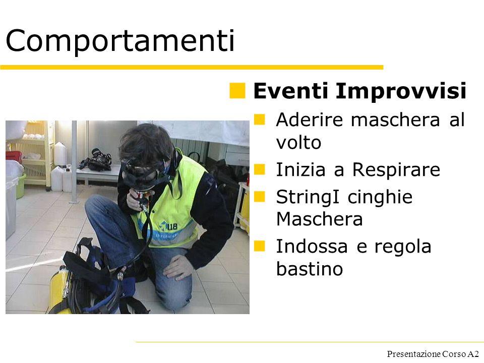 Presentazione Corso A2 Comportamenti Eventi Improvvisi Aderire maschera al volto Inizia a Respirare StringI cinghie Maschera Indossa e regola bastino