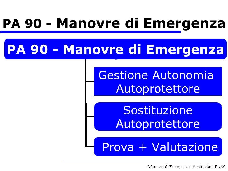 Manovre di Emergenza - Sosituzione PA 90 PA 90 - Manovre di Emergenza Prova + Valutazione