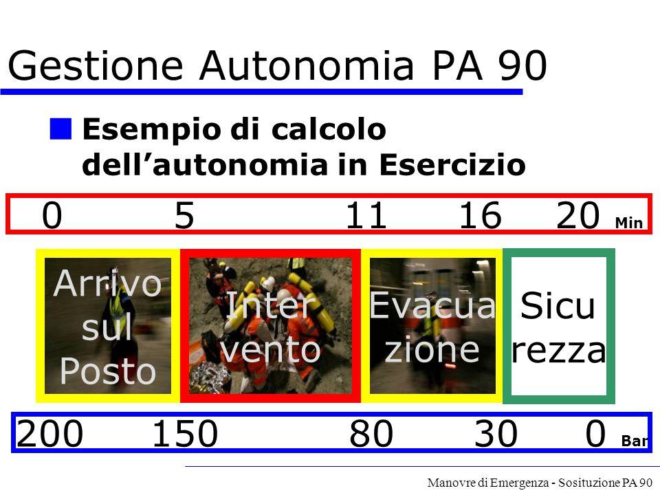 Manovre di Emergenza - Sosituzione PA 90 Esempio di calcolo dell'autonomia in Esercizio Inter vento Evacua zione Arrivo sul Posto Sicu rezza 0 5 11 16