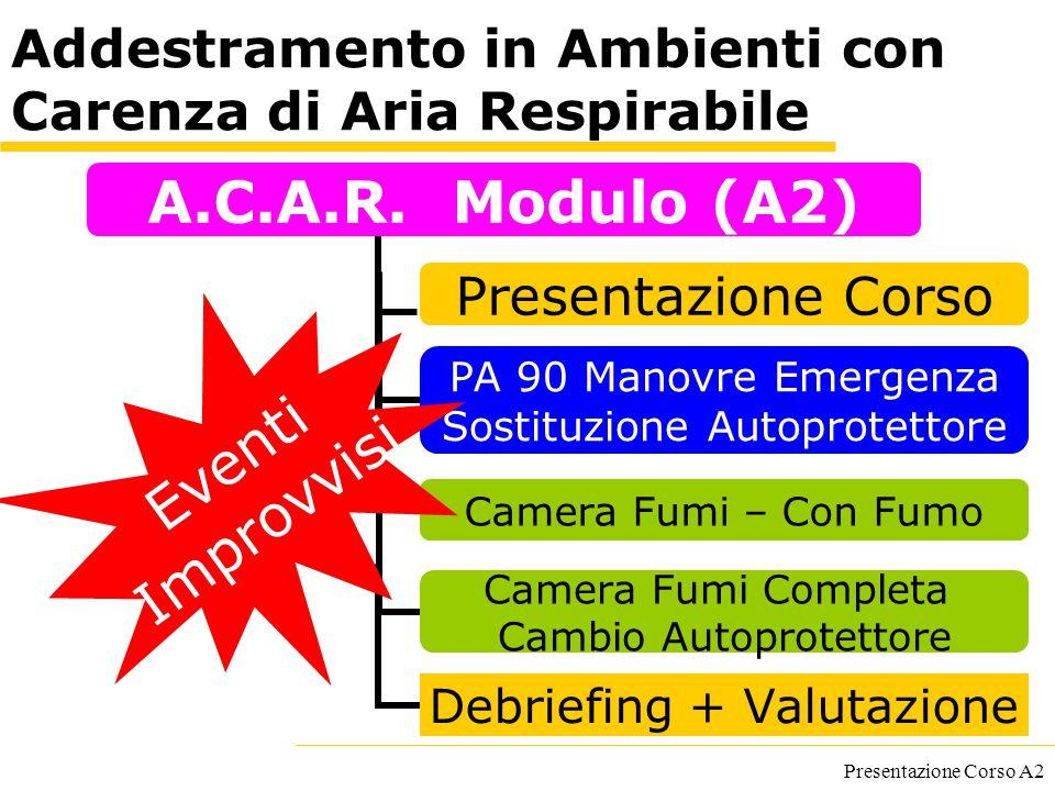 Presentazione Corso A2 Camera Fumi – Con Fumo Debriefing + Valutazione Camera Fumi Completa Cambio Autoprotettore Eventi Improvvisi Addestramento in A