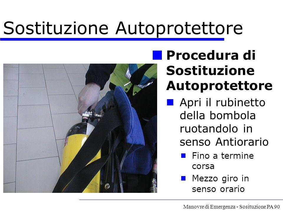 Manovre di Emergenza - Sosituzione PA 90 Procedura di Sostituzione Autoprotettore Apri il rubinetto della bombola ruotandolo in senso Antiorario  Fin