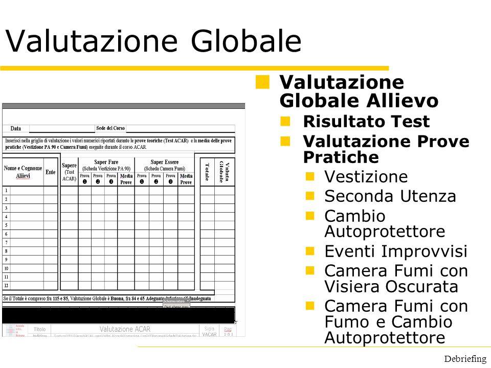 Debriefing Valutazione Globale Valutazione Globale Allievo Risultato Test Valutazione Prove Pratiche  Vestizione  Seconda Utenza  Cambio Autoprotet
