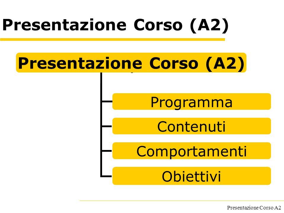 Presentazione Corso A2 Presentazione Corso (A2) Programma Contenuti Comportamenti Obiettivi