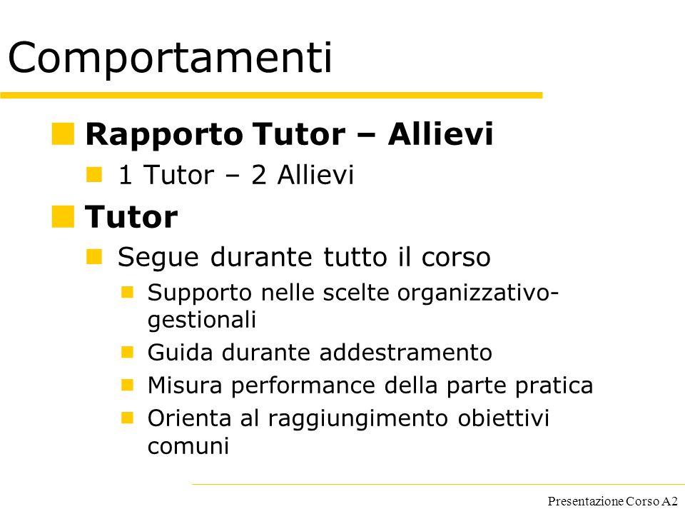 Presentazione Corso A2 Comportamenti Rapporto Tutor – Allievi 1 Tutor – 2 Allievi Tutor Segue durante tutto il corso  Supporto nelle scelte organizza