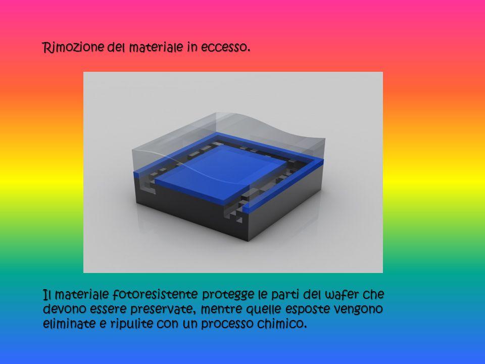 Rimozione del materiale in eccesso. Il materiale fotoresistente protegge le parti del wafer che devono essere preservate, mentre quelle esposte vengon