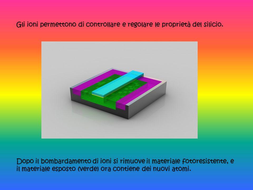 Gli ioni permettono di controllare e regolare le proprietà del silicio. Dopo il bombardamento di ioni si rimuove il materiale fotoresistente, e il mat