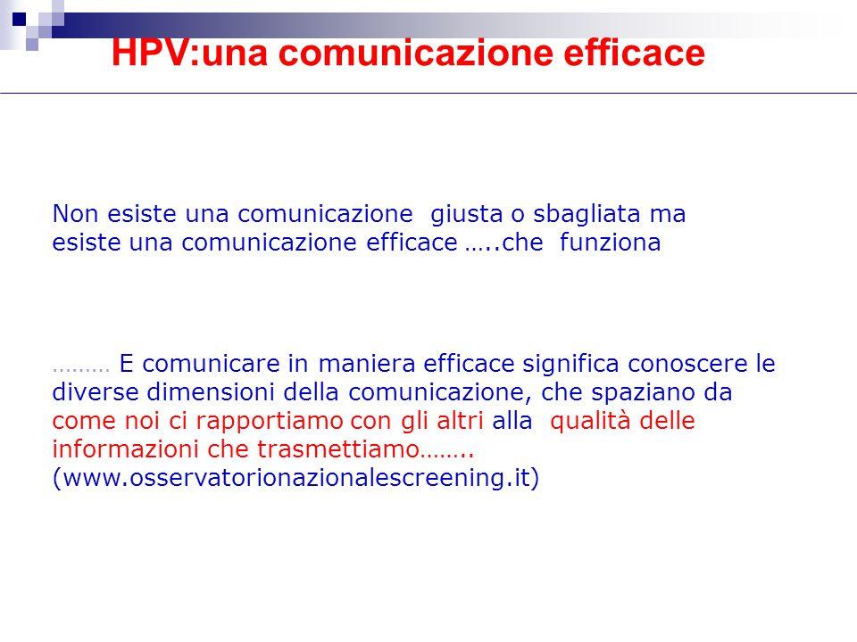 HPV:una comunicazione efficace ……… E comunicare in maniera efficace significa conoscere le diverse dimensioni della comunicazione, che spaziano da come noi ci rapportiamo con gli altri alla qualità delle informazioni che trasmettiamo……..