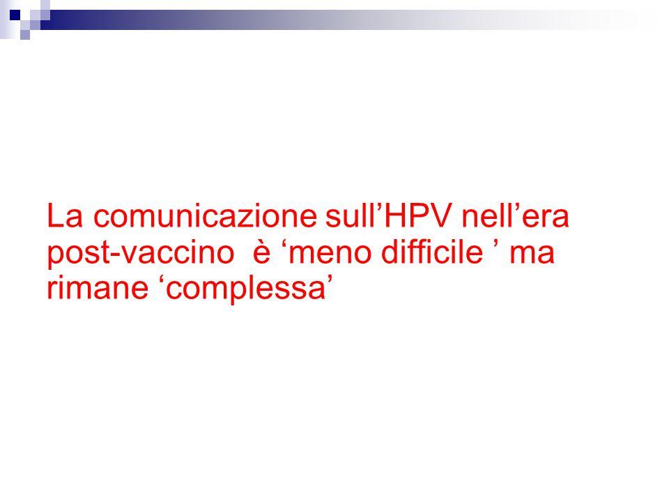 La comunicazione sull ' HPV nell ' era post-vaccino è ' meno difficile ' ma rimane ' complessa '