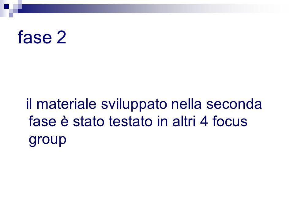 il materiale sviluppato nella seconda fase è stato testato in altri 4 focus group fase 2