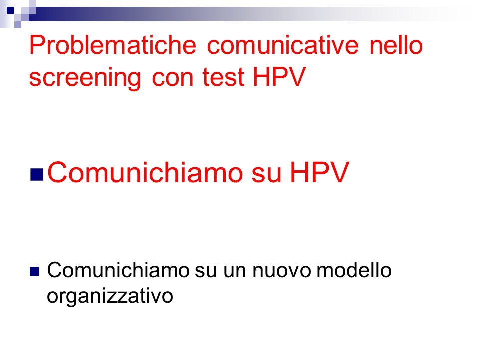 Problematiche comunicative nello screening con test HPV Comunichiamo su HPV Comunichiamo su un nuovo modello organizzativo Comunichiamo su HPV