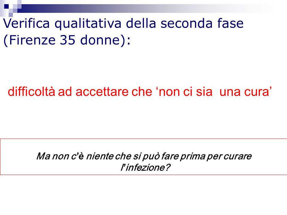 Verifica qualitativa della seconda fase (Firenze 35 donne): Ma non c 'è niente che si può fare prima per curare l ' infezione? difficolt à ad accettar