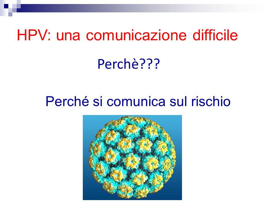 HPV: una comunicazione difficile Perché si comunica sul rischio Perchè???