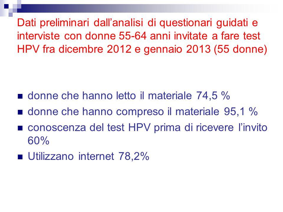 donne che hanno letto il materiale 74,5 % donne che hanno compreso il materiale 95,1 % conoscenza del test HPV prima di ricevere l'invito 60% Utilizzano internet 78,2% Dati preliminari dall'analisi di questionari guidati e interviste con donne 55-64 anni invitate a fare test HPV fra dicembre 2012 e gennaio 2013 (55 donne)