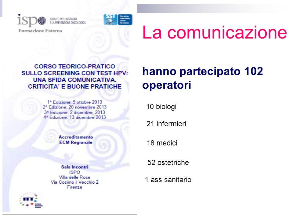 10 biologi 21 infermieri 18 medici 52 ostetriche 1 ass sanitario La comunicazione hanno partecipato 102 operatori