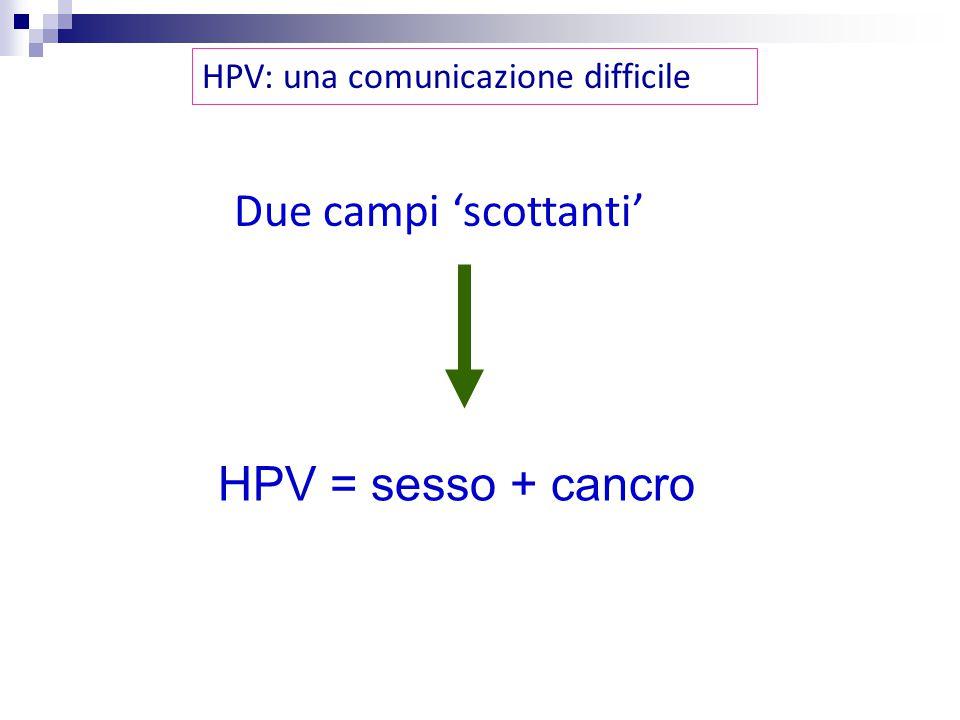 HPV = sesso + cancro Due campi 'scottanti' HPV: una comunicazione difficile