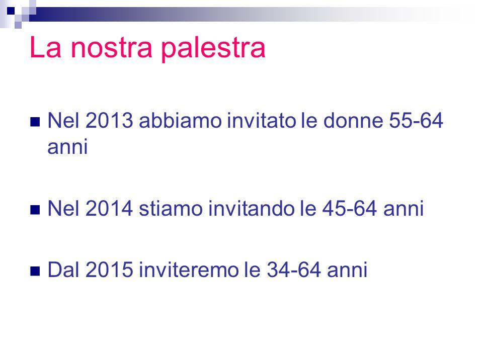 La nostra palestra Nel 2013 abbiamo invitato le donne 55-64 anni Nel 2014 stiamo invitando le 45-64 anni Dal 2015 inviteremo le 34-64 anni