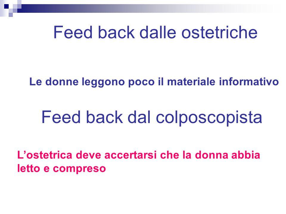 Feed back dalle ostetriche Le donne leggono poco il materiale informativo L'ostetrica deve accertarsi che la donna abbia letto e compreso Feed back da