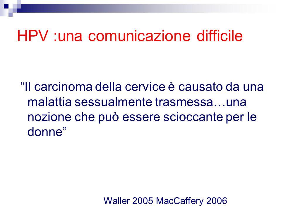 Il carcinoma della cervice è causato da una malattia sessualmente trasmessa…una nozione che può essere scioccante per le donne Waller 2005 MacCaffery 2006 HPV :una comunicazione difficile