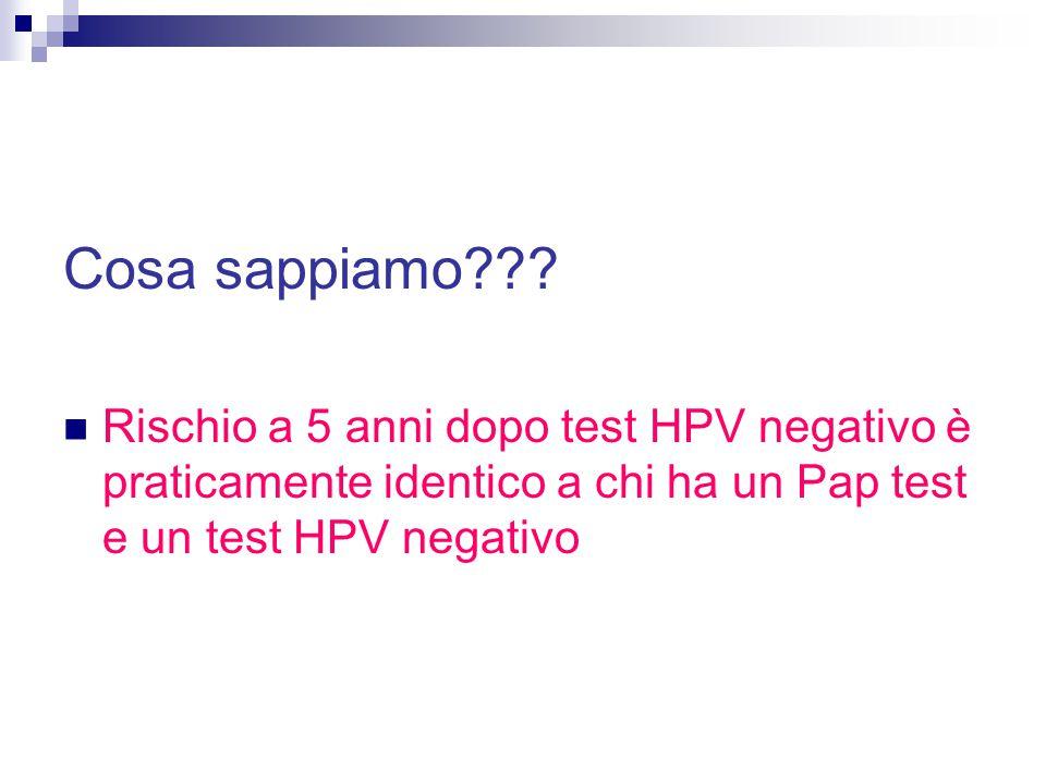 Cosa sappiamo??? Rischio a 5 anni dopo test HPV negativo è praticamente identico a chi ha un Pap test e un test HPV negativo