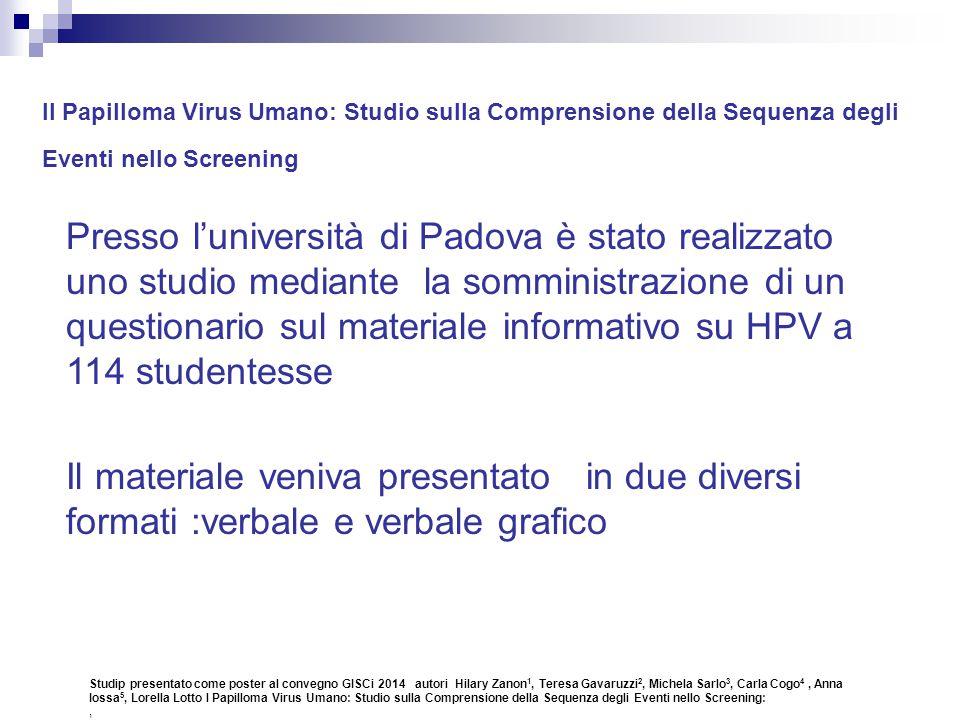 Presso l'università di Padova è stato realizzato uno studio mediante la somministrazione di un questionario sul materiale informativo su HPV a 114 stu