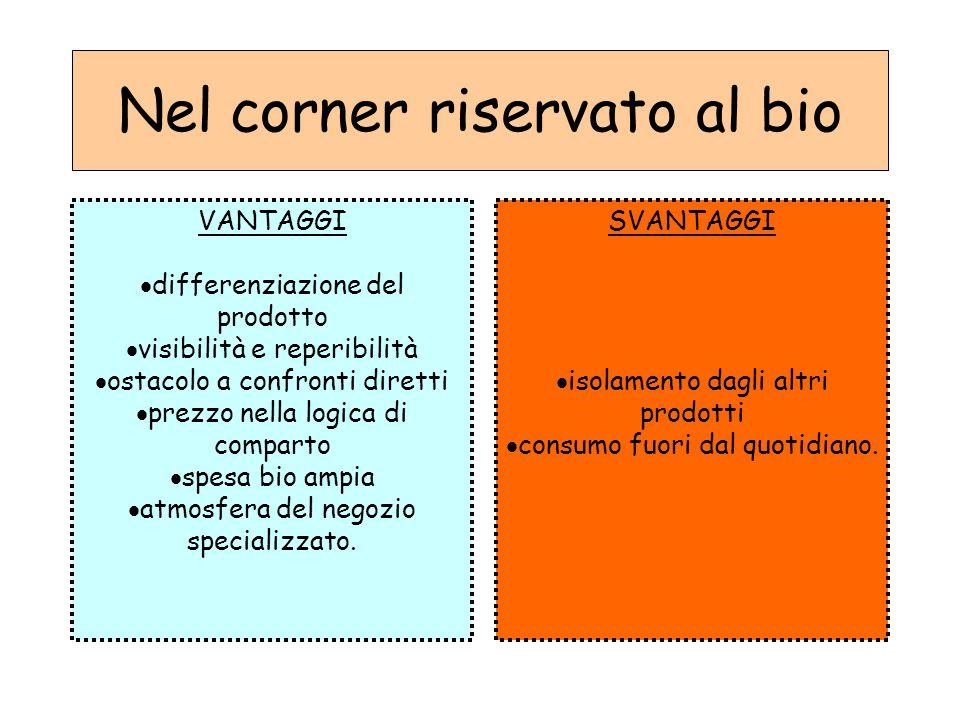 Nel corner riservato al bio VANTAGGI  differenziazione del prodotto  visibilità e reperibilità  ostacolo a confronti diretti  prezzo nella logica