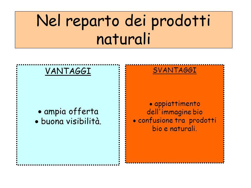 Nel reparto dei prodotti naturali VANTAGGI  ampia offerta  buona visibilità. SVANTAGGI  appiattimento dell'immagine bio  confusione tra prodotti b