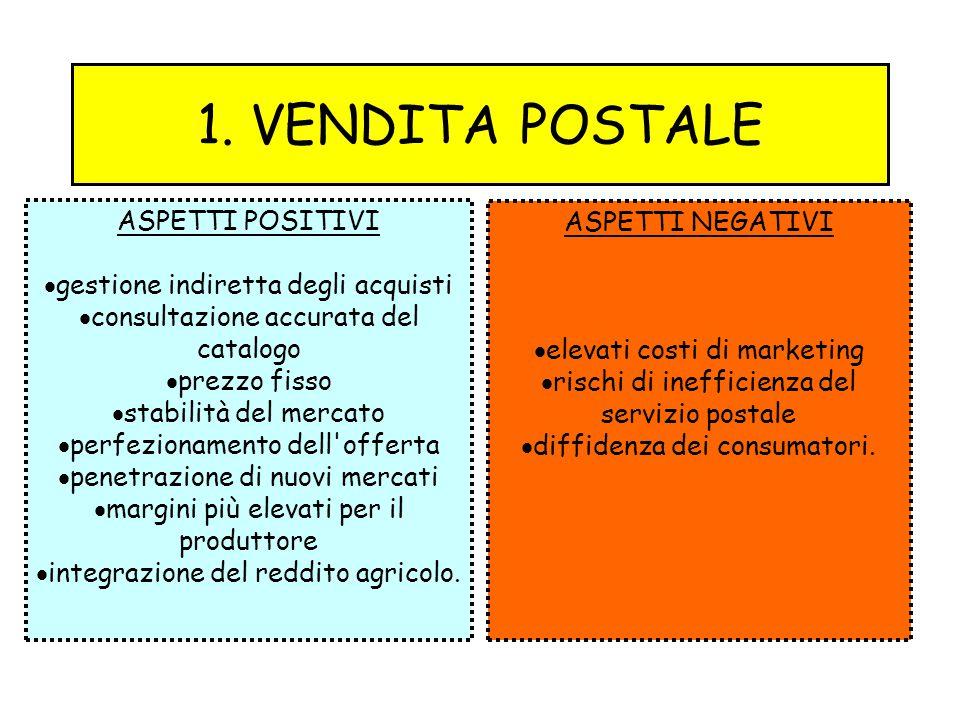 1. VENDITA POSTALE ASPETTI POSITIVI  gestione indiretta degli acquisti  consultazione accurata del catalogo  prezzo fisso  stabilità del mercato 
