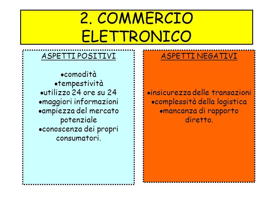 2. COMMERCIO ELETTRONICO ASPETTI POSITIVI  comodità  tempestività  utilizzo 24 ore su 24  maggiori informazioni  ampiezza del mercato potenziale