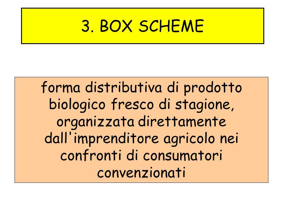 3. BOX SCHEME forma distributiva di prodotto biologico fresco di stagione, organizzata direttamente dall'imprenditore agricolo nei confronti di consum